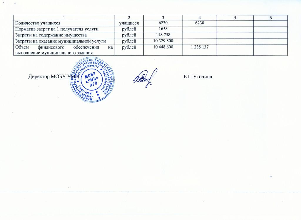 Отчет за квартал_2 от 03.04.2015г.